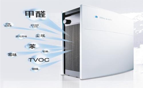中國空氣淨化器行業發展簡析