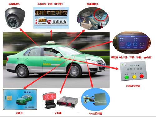 出租车电召方案升级管理模式