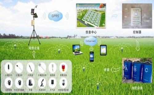 农业物联网解决方案有哪些技术上的特点?