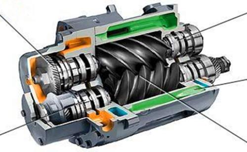 压缩机出力低、能耗高怎么办?