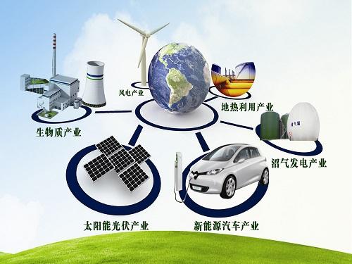 电网改造新政瞄准新能源车