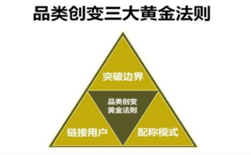 农业食品企业品类创新发展的三大黄金法则