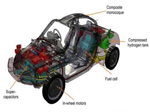 造型可爱又环保的新能源汽车