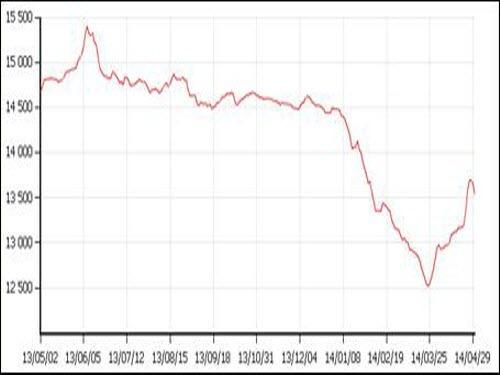 5月铝价或回调 不排除创低风险