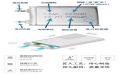 锂电池--安全使用和注意事项