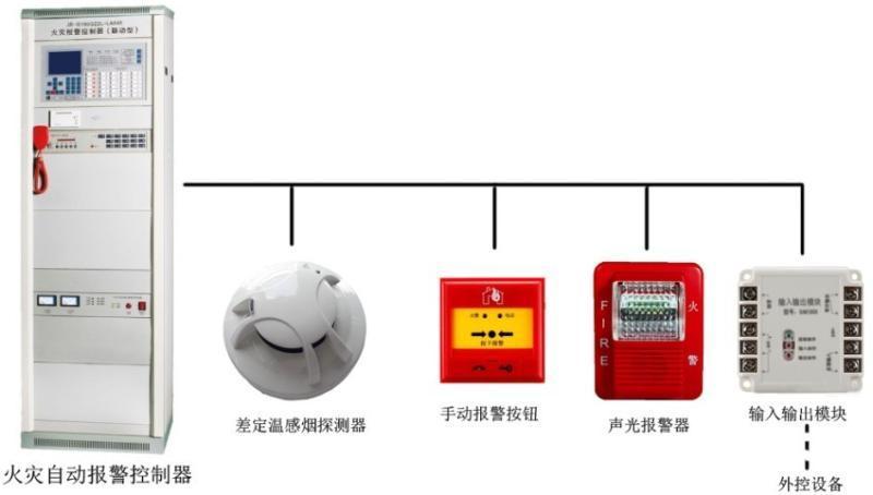 工业消防自动报警及联动控制系统