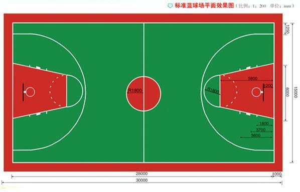 篮球场图片大全【相关词_ 篮球场背景图片】图片