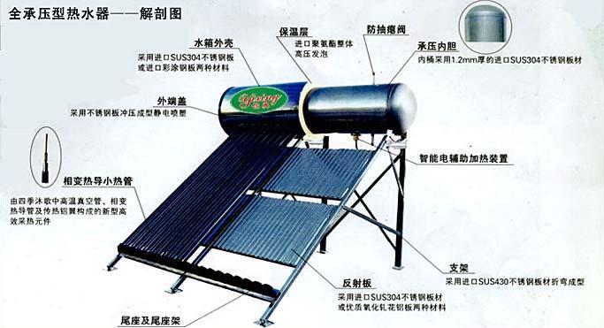 太阳能热水器使用方法