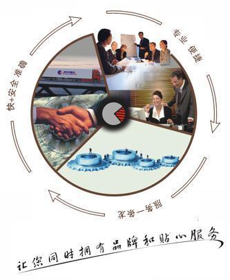劳务派遣,劳务派遣生产供应商 就业招聘和劳务