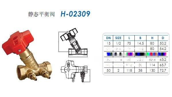 静态黄铜数字调节平衡阀sp15f图片