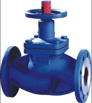 阀杆的螺纹位置: 暗杆闸阀 密封面配置: 平行闸板式 材质: 钢 连接图片