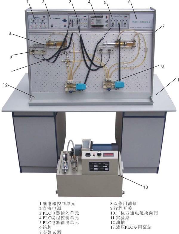 透明电梯教学模型,智能建筑实验室设备     yy-18型液压传动演示系统图片