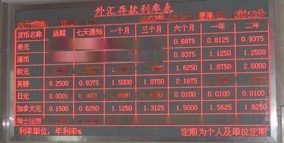 银行led显示屏维修图片