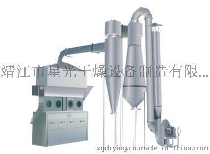 结构介绍           1,主机2,旋风分离器3,加热器4,布袋除尘器 技术