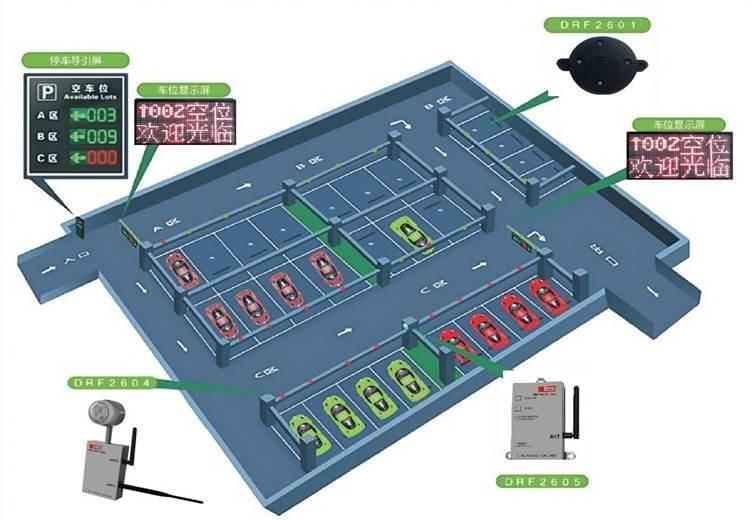 新型飞机囹�a_新型智能停车场车位管理系统