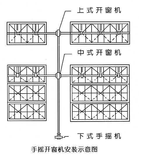 窗机安装步骤图