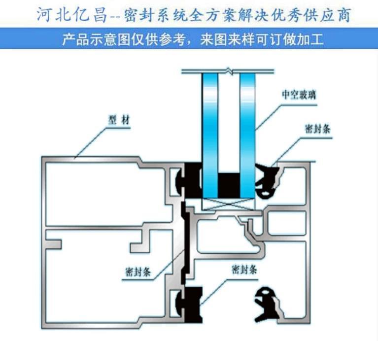 产品目录 建筑和装饰材料 功能材料 保温,隔热材料 03 玻璃幕墙橡胶