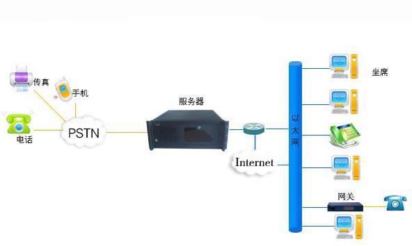 呼叫中心系统 -2图片