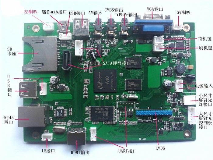 3Q A01安卓高清网络广告机解码板