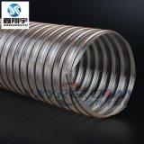 鑫翔宇XY-0301pu耐磨工业吸尘管,木工吸尘管,透明钢丝软管