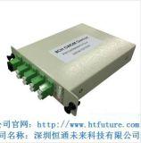 波分复用器|CWDM生产厂家|CWDM/DWDM设备