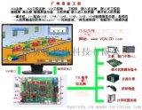 污水处理监测工业平板电脑,环保在线检测专用嵌入式平板电脑,水处理专业触摸屏人机界面