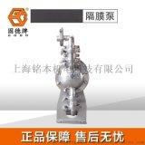 QBW3-25固德牌隔膜泵不锈钢卫生级隔膜泵