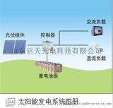 山東棗莊地區太陽能發電系統