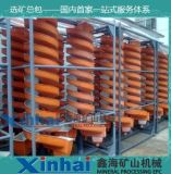 供应鑫海 BLL玻璃钢螺旋溜槽