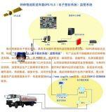 3G無線視頻監控, 天津GPS車輛衛星定位