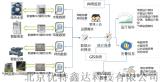 宿舍能源监测管理系统