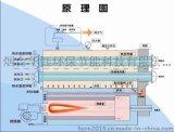 燃气真空锅炉HYZK-100