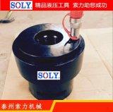 液压螺栓拉伸器(SLTB)-泰州索力供应