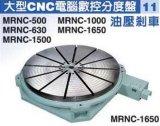 大型CNC电脑数控分度盘(MRNC-630/1000/1500/1650)
