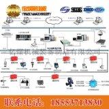 监测监控系统,监测监控系统适用范围,监测监控系统功能特点