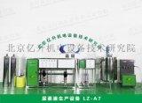 北京尿素液生产设备,免费提供技术配方,品牌授权