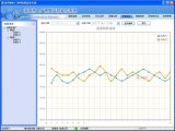 唐山平升DATA86品牌热网监控