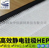 hepa滤网 空气过滤器滤网 除尘除霾PM