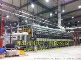 推荐; 中国制造-网带炉型号-网带炉厂家-网带炉图片