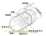 VNLD高精度专测循环水电磁流量计
