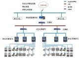 水表远程抄表系统(ddk)