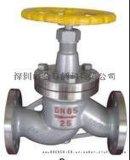 L41B-40铸钢节流阀,L41B-40氨用节流阀-金口阀门