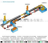 石渣用管状皮带机,矿粉用超长管状运输机