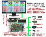 電子看板,液晶看板,液晶電視電子看板,生產管理顯示看板、LCD液晶電子看板