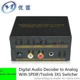 光纖數位音頻解碼器3x1 Digital Audio Decoder to Analog With SPDIF/Toslink 3X1 Switcher