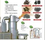 NIKKAN鋁合金坩堝式熔化爐