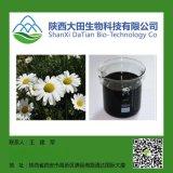 除虫菊提取物、除虫菊酯 农药杀虫剂