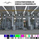 【凤谷专业供应】节能环保 脉冲蓄热锻造室式炉 锻造热处理加热炉