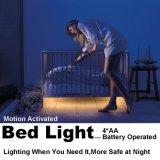 智慧LED牀燈臥室嬰兒喂奶人體感應小夜燈