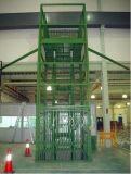 输送设备-室内链条式升降梯-济南天越供应